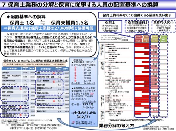 【ニュース】松井大阪市長「保育現場に子育て経験者を」