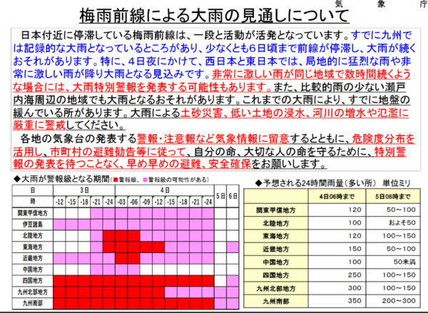 【気象情報2019/7/3】大阪市・大阪府に大雨警報、夜から明け方に豪雨