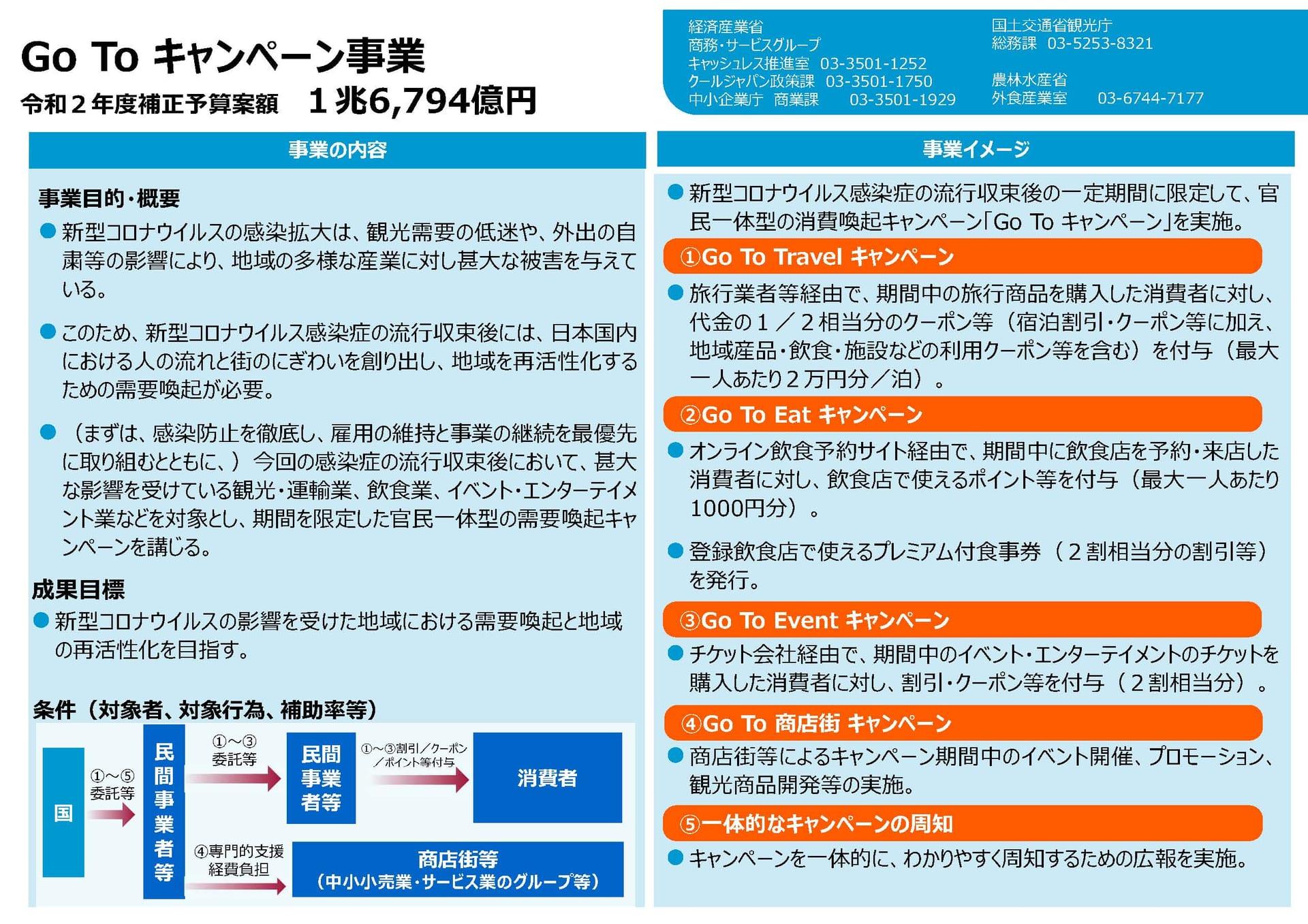 【ニュース】国内旅行の半額補助やプレミアム付き食事券が7月下旬開始へ…