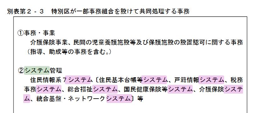 【大阪都構想】投票案内状が届きました、投票日は11月1日(日)です